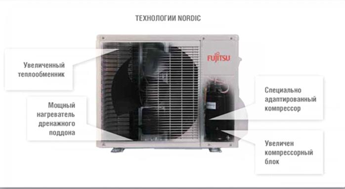 Современные и энергоэффективные тепловые насосы как альтернатива электрообогревателям