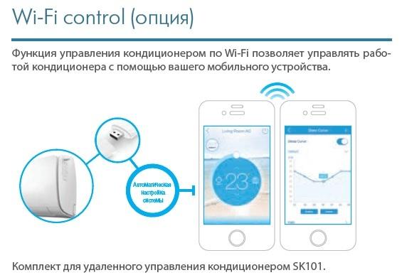 Wi-Fi модуль кондиционера