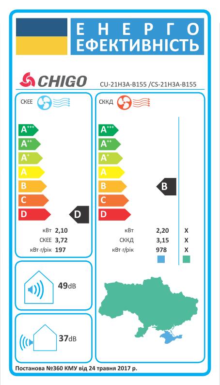 Энергоэффективность Chigo CU-21H3A-B155 CS-21H3A-B155