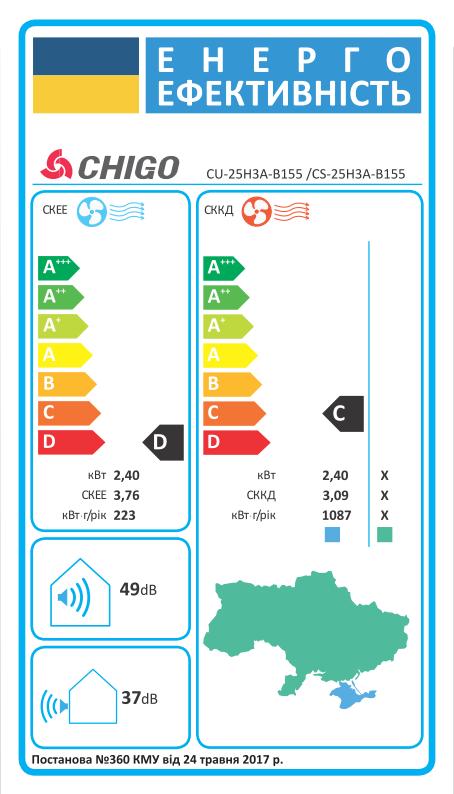 Энергоэффективность Chigo CU-25H3A-B155 CS-25H3A-B155