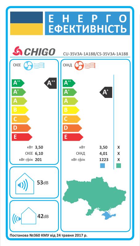 Энергоэффективность Chigo CU-35V3A-1A188 CS-35V3A-1A188_01