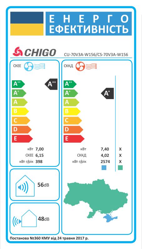 Энергоэффективность кондиционера Chigo CU-70V3A-W156