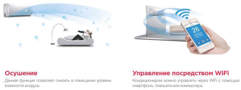 сплит система Chigo управление по WiFi и осущение
