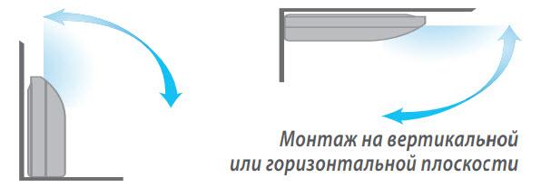 Монтаж напольно потолочный горизонтально или вертикально