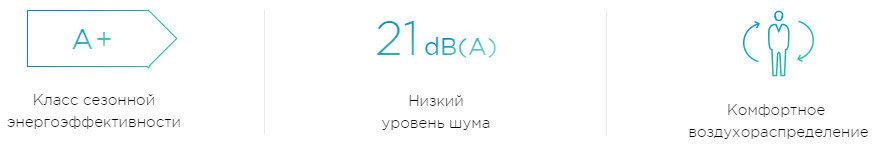 Daikin характеристики_FTXB