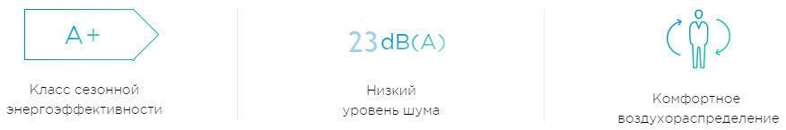 Daikin характеристики_FTXB35