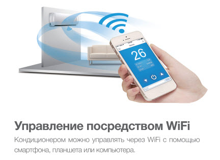 Кондиционер Daikin с WiFi
