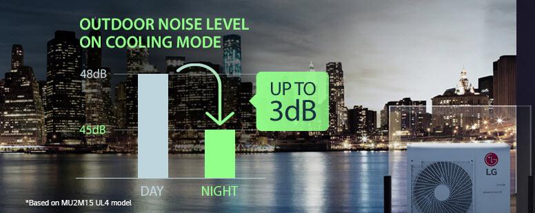 Ночной режим LG Multi F