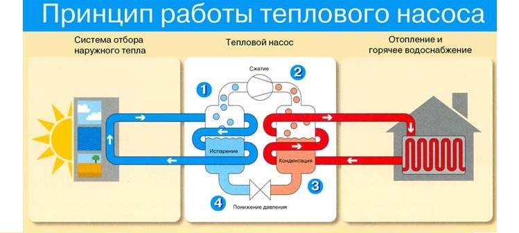 Принцип работы Midea-RSJ