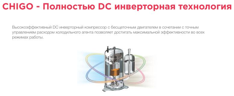 Chigo DC инвертор, Управление компрессором Chigo