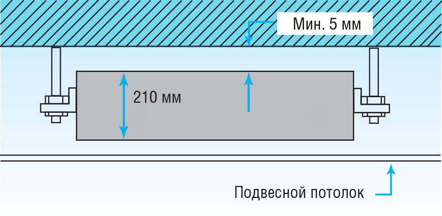 Высота канального кондиционера