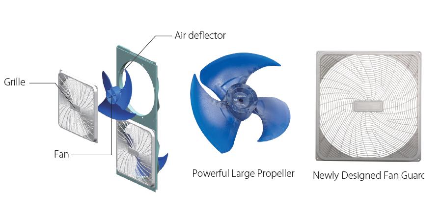 форма крыльчатки вентилятора