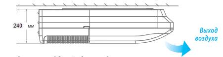 высота инверторного напольно потолочного кондиционера