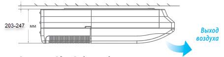 высота напольно потолочной сплит системы